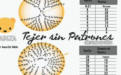 Que es mejor leer patrones o tejer sin patrón